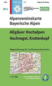 Allgäuer Hochalpen, Hochvogel, Krottenkopf: Wegmarkierung, Ski- und Schneeschuhrouten