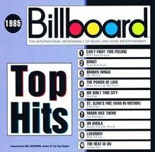 Top Hits 1985