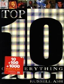 Top 10 of Everything 2001
