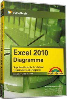 Excel 2010: Diagramme - Video-Training - Zahlen dynamisch visualisieren