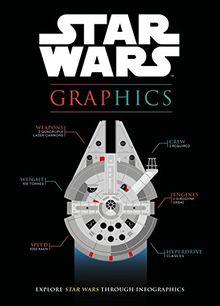 Star Wars Graphics: Explore Star Wars Through Infographics