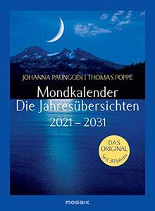 Weissagung 2021